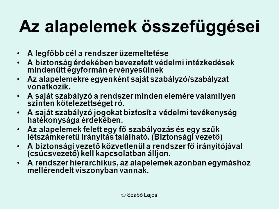 © Szabó Lajos Az alapelemek összefüggései A legfőbb cél a rendszer üzemeltetése A biztonság érdekében bevezetett védelmi intézkedések mindenütt egyfor