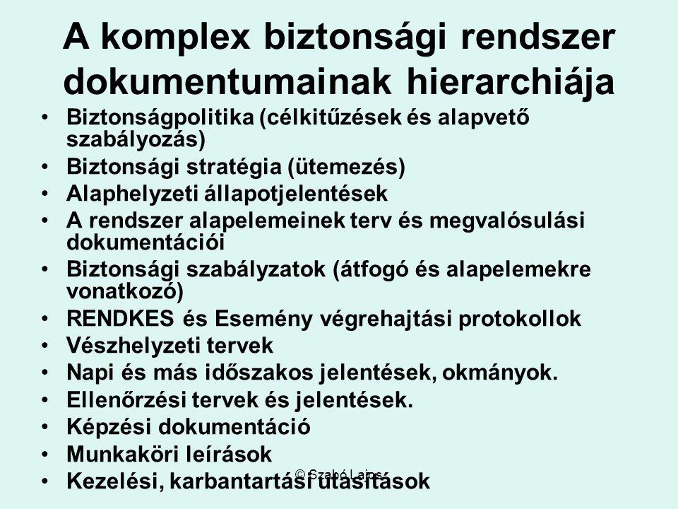 © Szabó Lajos A komplex biztonsági rendszer dokumentumainak hierarchiája Biztonságpolitika (célkitűzések és alapvető szabályozás) Biztonsági stratégia
