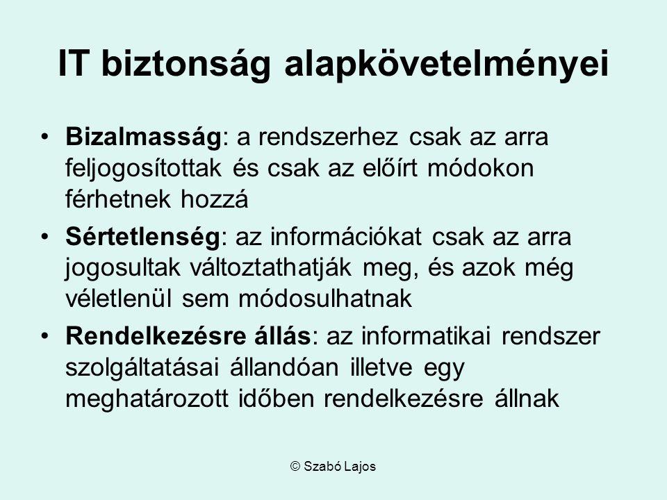 © Szabó Lajos IT biztonság alapkövetelményei Bizalmasság: a rendszerhez csak az arra feljogosítottak és csak az előírt módokon férhetnek hozzá Sértetl