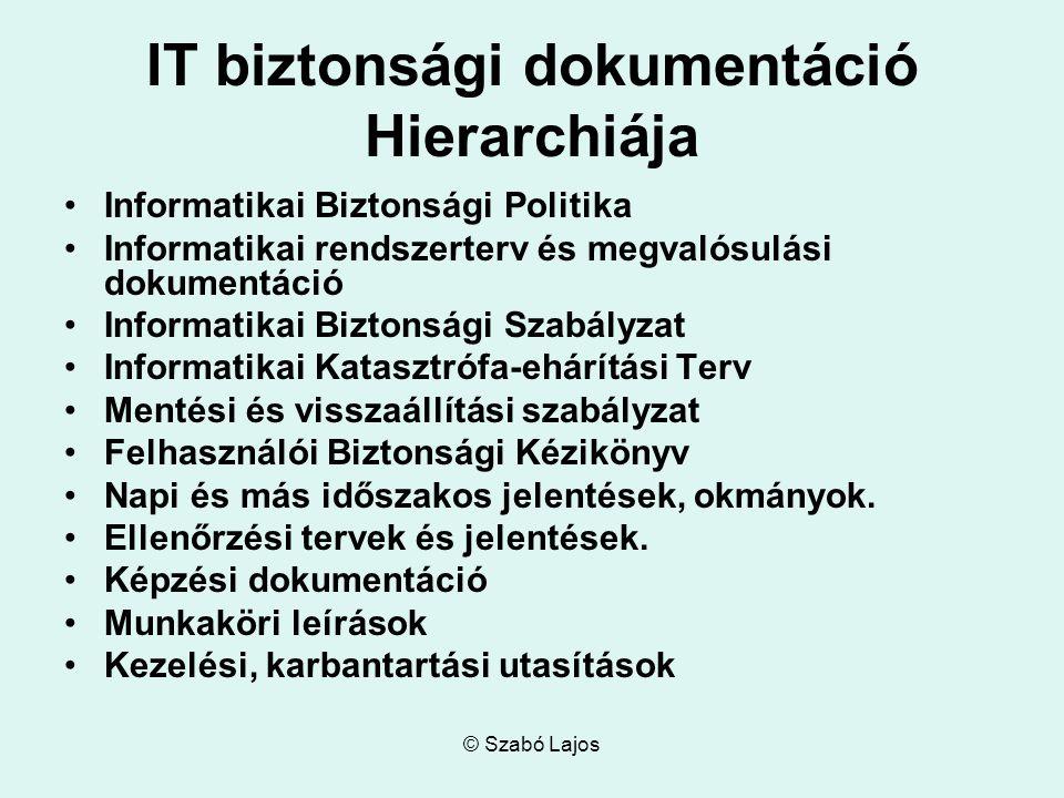 © Szabó Lajos IT biztonsági dokumentáció Hierarchiája Informatikai Biztonsági Politika Informatikai rendszerterv és megvalósulási dokumentáció Informa