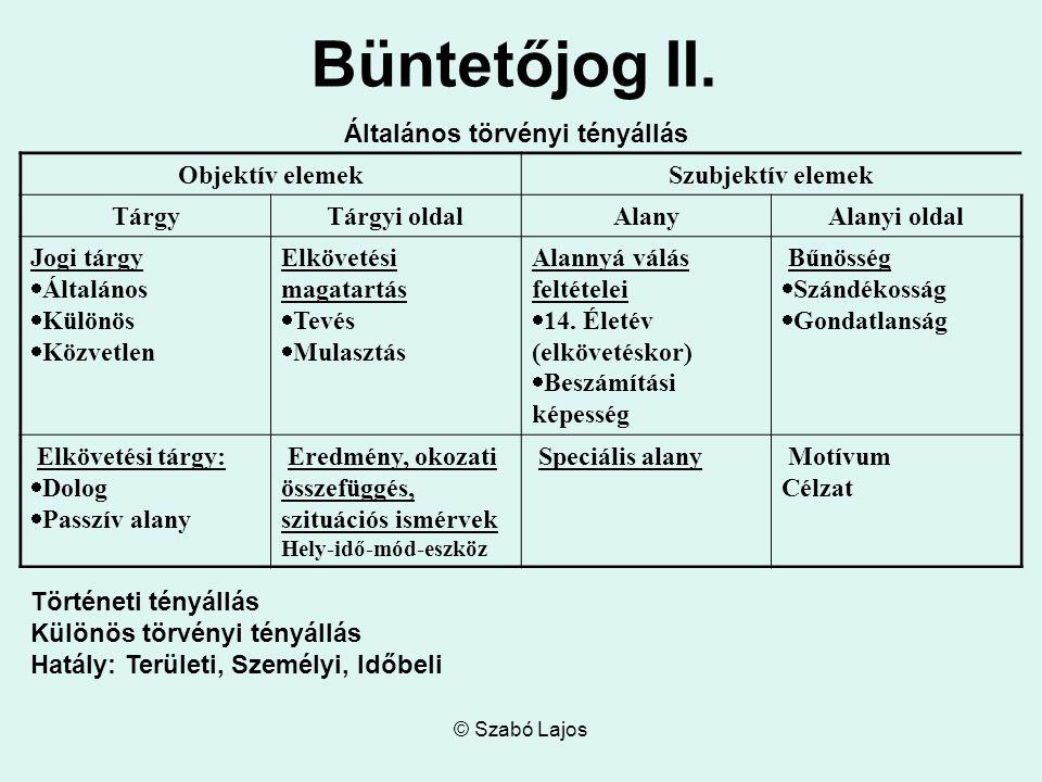 © Szabó Lajos Büntetőjog II.