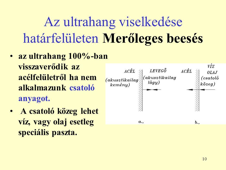 10 Az ultrahang viselkedése határfelületen Merőleges beesés az ultrahang 100%-ban visszaverődik az acélfelületről ha nem alkalmazunk csatoló anyagot.