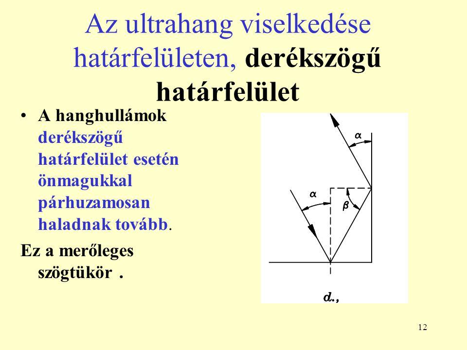 12 Az ultrahang viselkedése határfelületen, derékszögű határfelület A hanghullámok derékszögű határfelület esetén önmagukkal párhuzamosan haladnak tovább.