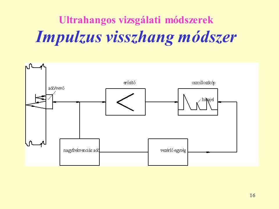16 Ultrahangos vizsgálati módszerek Impulzus visszhang módszer