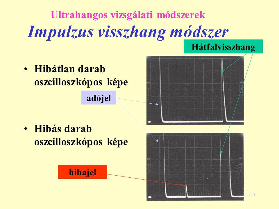 17 Ultrahangos vizsgálati módszerek Impulzus visszhang módszer Hibátlan darab oszcilloszkópos képe Hibás darab oszcilloszkópos képe hibajel adójel Hátfalvisszhang
