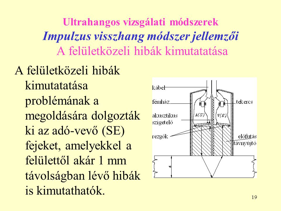19 Ultrahangos vizsgálati módszerek Impulzus visszhang módszer jellemzői A felületközeli hibák kimutatatása A felületközeli hibák kimutatatása problémának a megoldására dolgozták ki az adó-vevő (SE) fejeket, amelyekkel a felülettől akár 1 mm távolságban lévő hibák is kimutathatók.