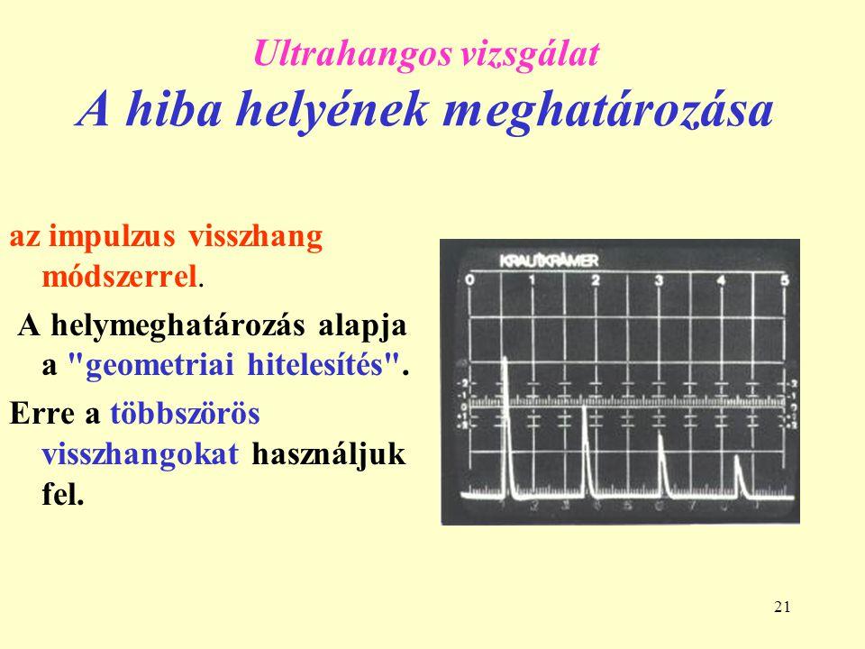 21 Ultrahangos vizsgálat A hiba helyének meghatározása az impulzus visszhang módszerrel.