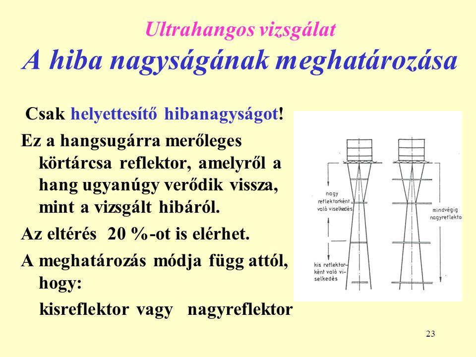 23 Ultrahangos vizsgálat A hiba nagyságának meghatározása Csak helyettesítő hibanagyságot.