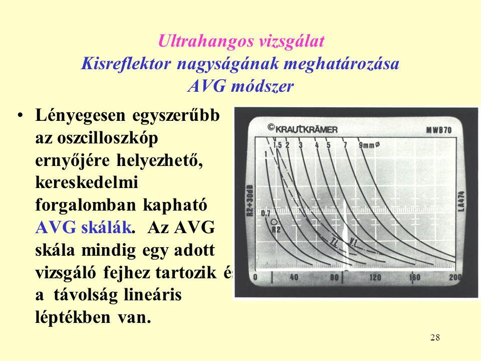 28 Ultrahangos vizsgálat Kisreflektor nagyságának meghatározása AVG módszer Lényegesen egyszerűbb az oszcilloszkóp ernyőjére helyezhető, kereskedelmi forgalomban kapható AVG skálák.
