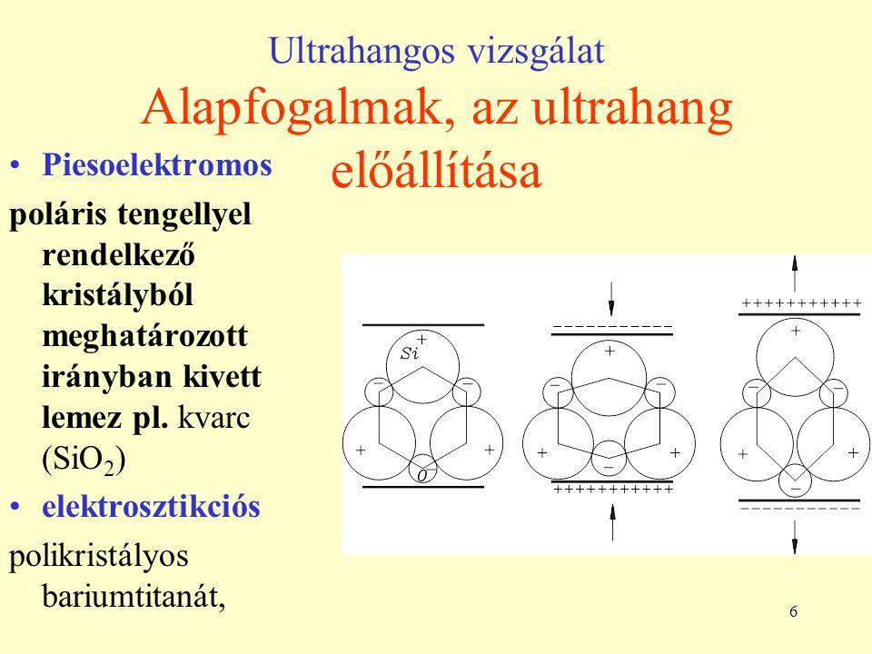 6 Ultrahangos vizsgálat Alapfogalmak, az ultrahang előállítása Piesoelektromos poláris tengellyel rendelkező kristályból meghatározott irányban kivett lemez pl.
