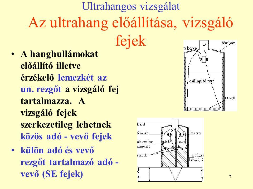 7 Ultrahangos vizsgálat Az ultrahang előállítása, vizsgáló fejek A hanghullámokat előállító illetve érzékelő lemezkét az un.