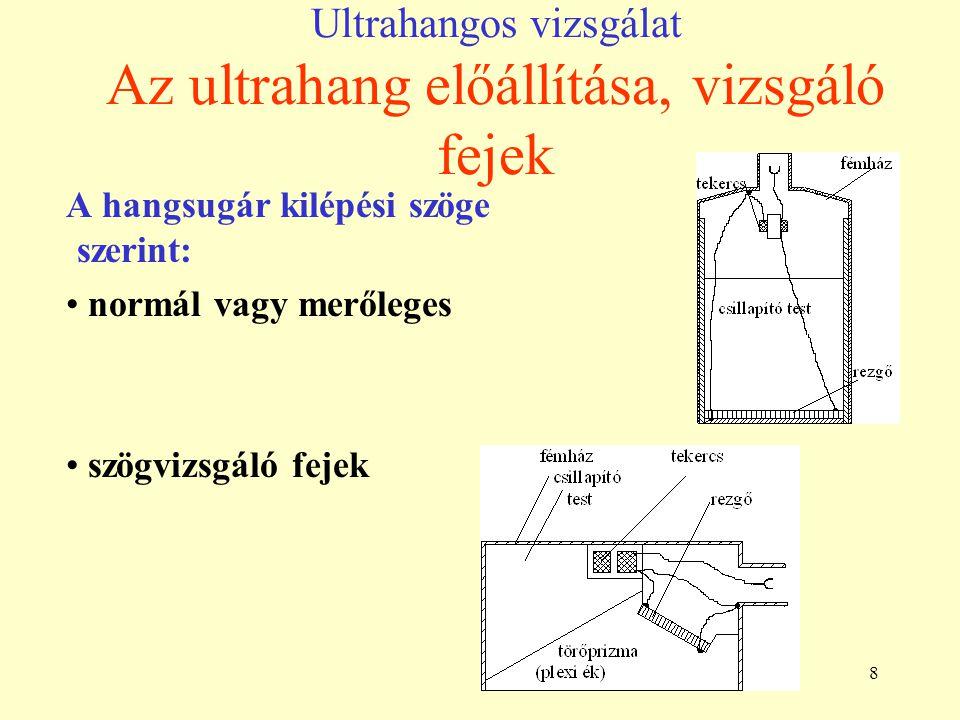 8 Ultrahangos vizsgálat Az ultrahang előállítása, vizsgáló fejek A hangsugár kilépési szöge szerint: normál vagy merőleges szögvizsgáló fejek