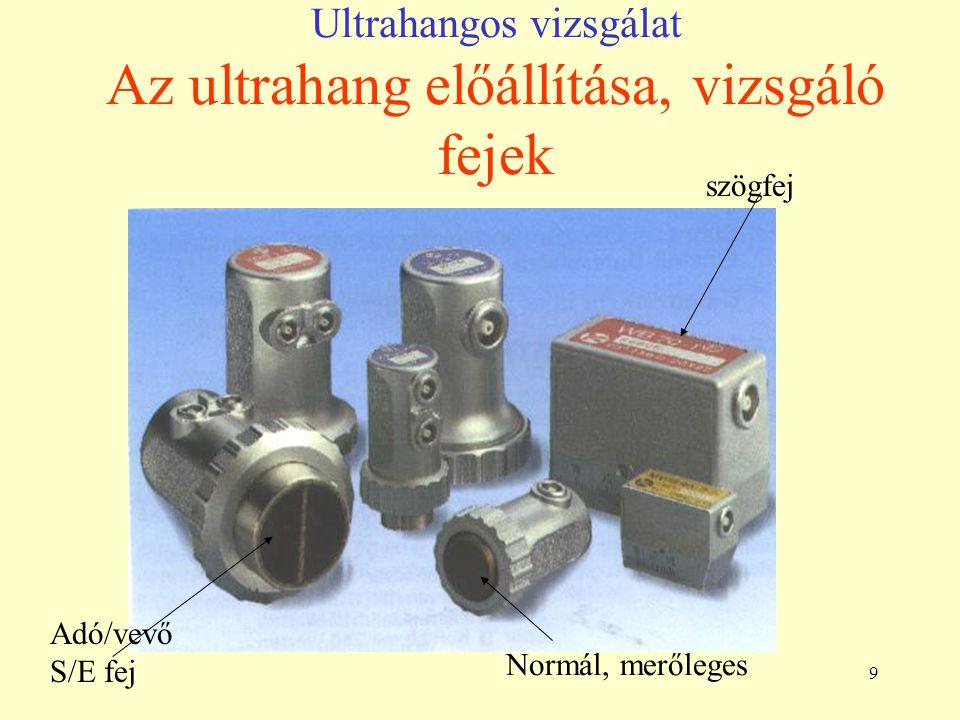 9 Ultrahangos vizsgálat Az ultrahang előállítása, vizsgáló fejek szögfej Adó/vevő S/E fej Normál, merőleges