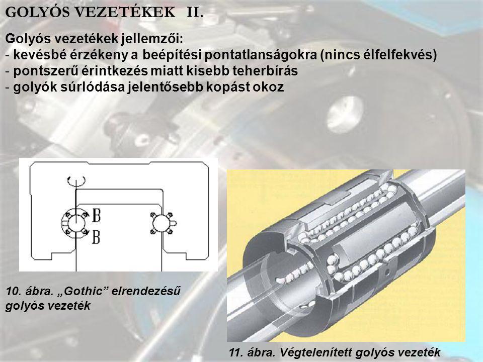 GOLYÓS VEZETÉKEK II. 11. ábra. Végtelenített golyós vezeték Golyós vezetékek jellemzői: - kevésbé érzékeny a beépítési pontatlanságokra (nincs élfelfe