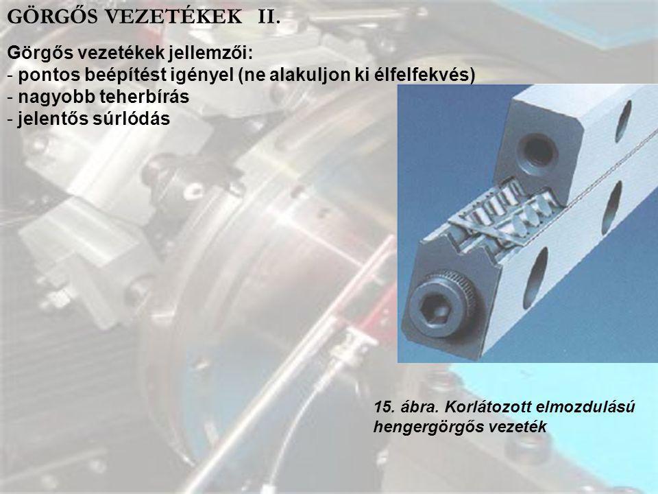 GÖRGŐS VEZETÉKEK II. 15. ábra. Korlátozott elmozdulású hengergörgős vezeték Görgős vezetékek jellemzői: - pontos beépítést igényel (ne alakuljon ki él