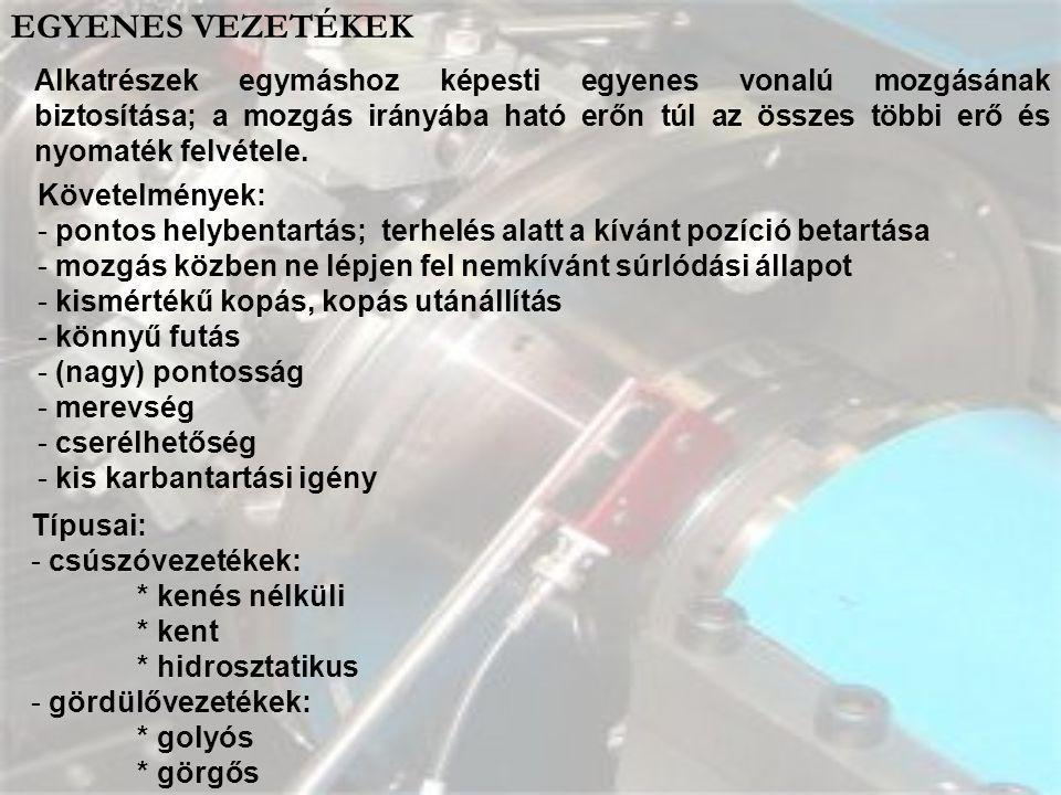 GÖRGŐS VEZETÉKEK II.15. ábra.