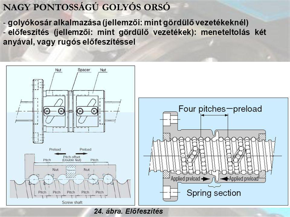 NAGY PONTOSSÁGÚ GOLYÓS ORSÓ - golyókosár alkalmazása (jellemzői: mint gördülő vezetékeknél) - előfeszítés (jellemzői: mint gördülő vezetékek): menetel