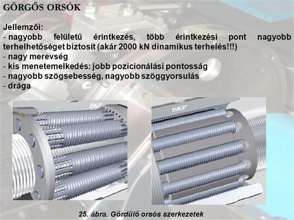 GÖRGŐS ORSÓK Jellemzői: - nagyobb felületű érintkezés, több érintkezési pont nagyobb terhelhetőséget biztosít (akár 2000 kN dinamikus terhelés!!!) - n