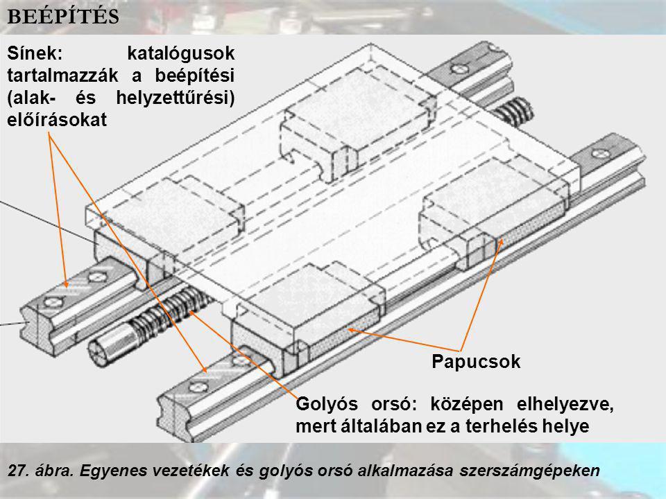 BEÉPÍTÉS 27. ábra. Egyenes vezetékek és golyós orsó alkalmazása szerszámgépeken Sínek: katalógusok tartalmazzák a beépítési (alak- és helyzettűrési) e