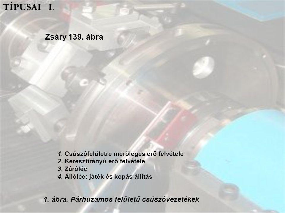 1. ábra. Párhuzamos felületű csúszóvezetékek TÍPUSAI I. Zsáry 139. ábra 1. Csúszófelületre merőleges erő felvétele 2. Keresztirányú erő felvétele 3. Z