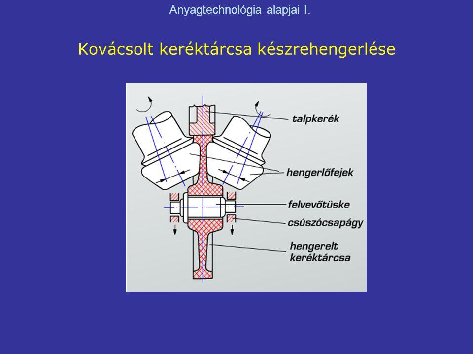 Kovácsolt keréktárcsa készrehengerlése Anyagtechnológia alapjai I.