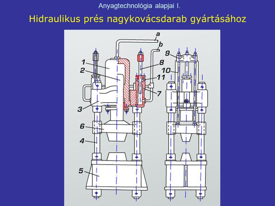Hidraulikus prés nagykovácsdarab gyártásához Anyagtechnológia alapjai I.