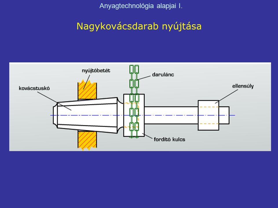 Nagykovácsdarab nyújtása Anyagtechnológia alapjai I.