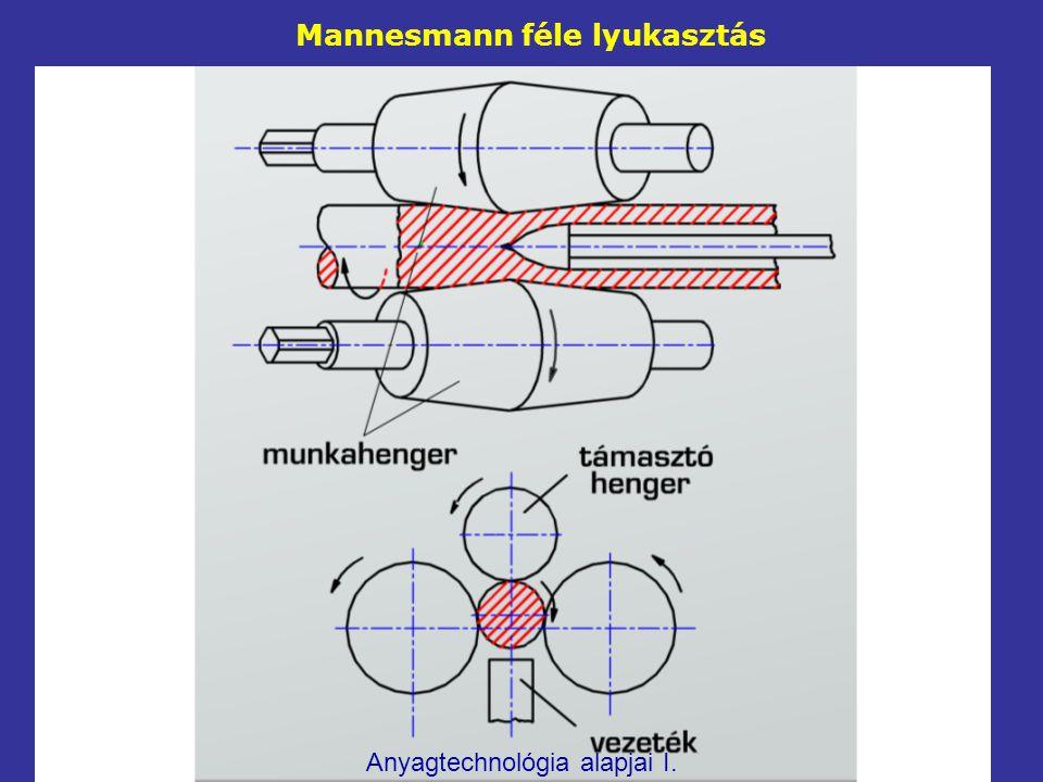 Mannesmann féle lyukasztás Anyagtechnológia alapjai I.