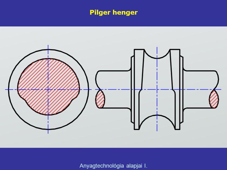 Pilger henger Anyagtechnológia alapjai I.