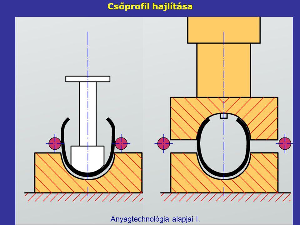 Csőprofil hajlítása Anyagtechnológia alapjai I.