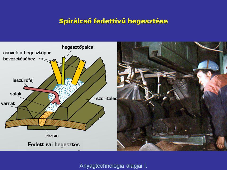 Spirálcső fedettívű hegesztése Anyagtechnológia alapjai I.