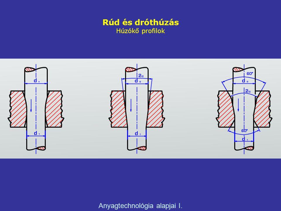 Rúd és dróthúzás Húzókő profilok Anyagtechnológia alapjai I.