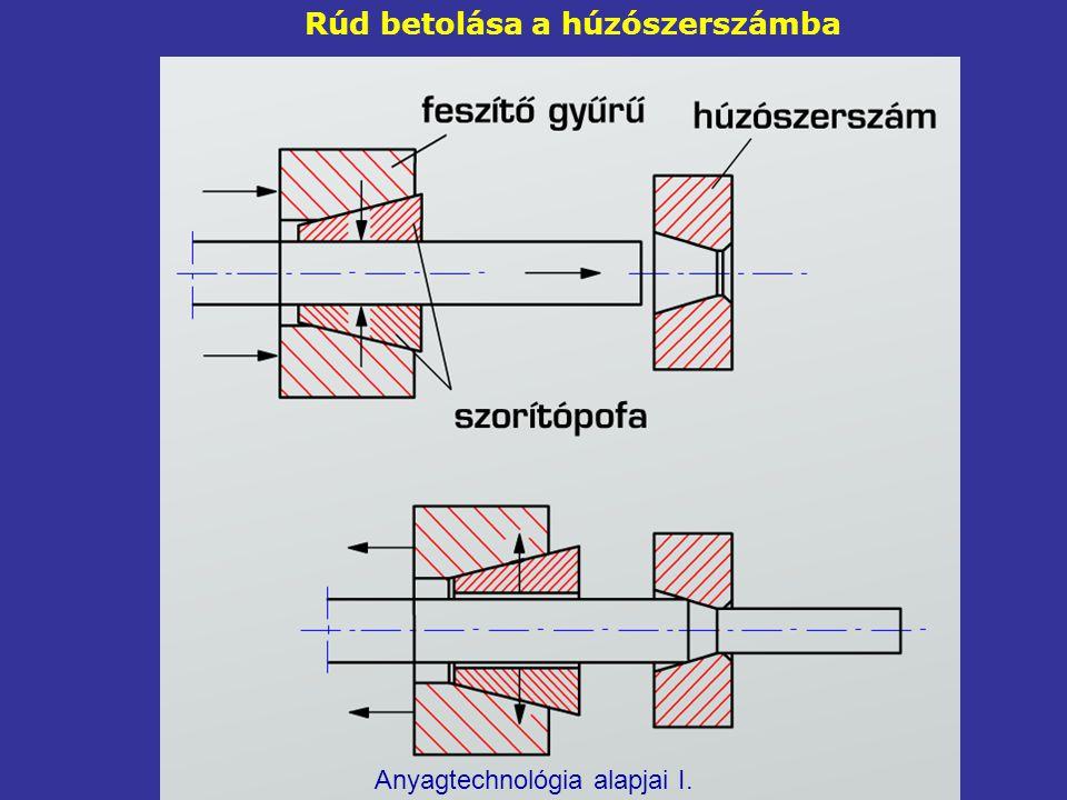 Rúd betolása a húzószerszámba Anyagtechnológia alapjai I.