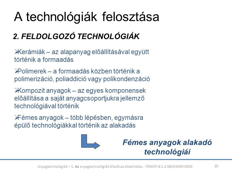 A technológiák felosztása 20 2. FELDOLGOZÓ TECHNOLÓGIÁK  Kerámiák – az alapanyag előállításával együtt történik a formaadás  Polimerek – a formaadás