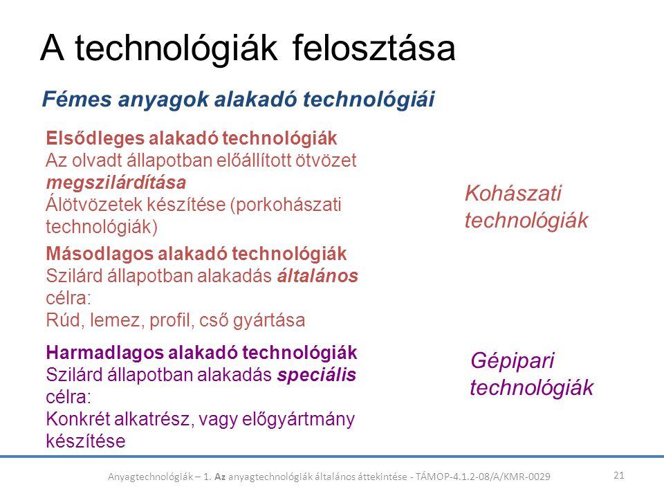 A technológiák felosztása 21 Fémes anyagok alakadó technológiái Elsődleges alakadó technológiák Az olvadt állapotban előállított ötvözet megszilárdítá