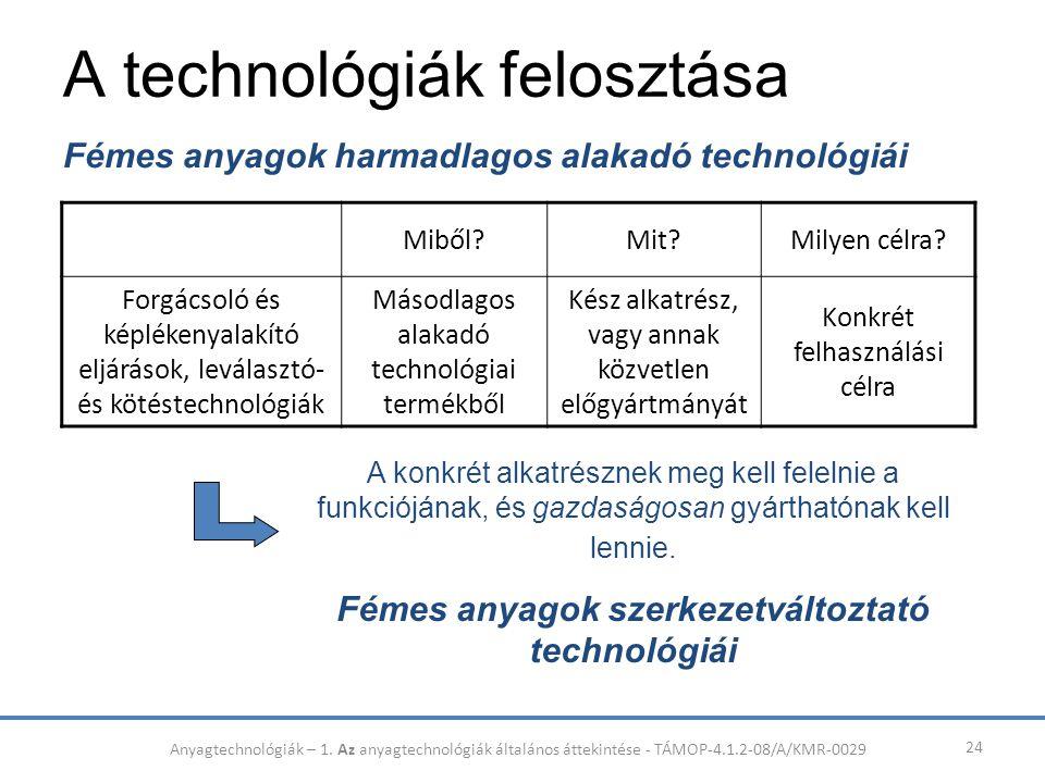 A technológiák felosztása 24 Fémes anyagok harmadlagos alakadó technológiái Miből?Mit?Milyen célra? Forgácsoló és képlékenyalakító eljárások, leválasz