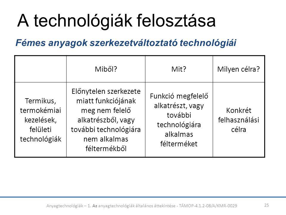A technológiák felosztása 25 Fémes anyagok szerkezetváltoztató technológiái Miből?Mit?Milyen célra? Termikus, termokémiai kezelések, felületi technoló