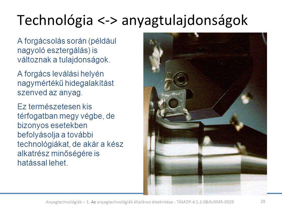 Technológia anyagtulajdonságok 29 A forgácsolás során (például nagyoló esztergálás) is változnak a tulajdonságok. A forgács leválási helyén nagymérték