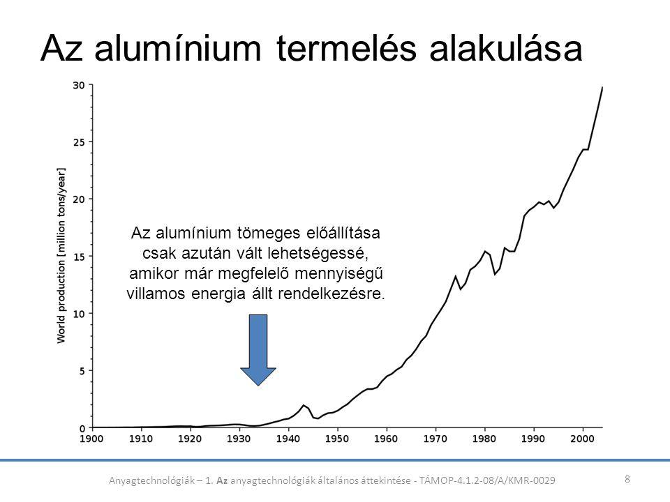 Az alumínium termelés alakulása 8 Az alumínium tömeges előállítása csak azután vált lehetségessé, amikor már megfelelő mennyiségű villamos energia áll