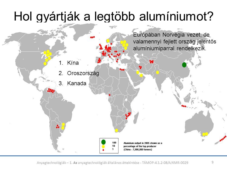 Hol gyártják a legtöbb alumíniumot? 9 1.Kína 2.Oroszország 3.Kanada Európában Norvégia vezet, de valamennyi fejlett ország jelentős alumíniumiparral r