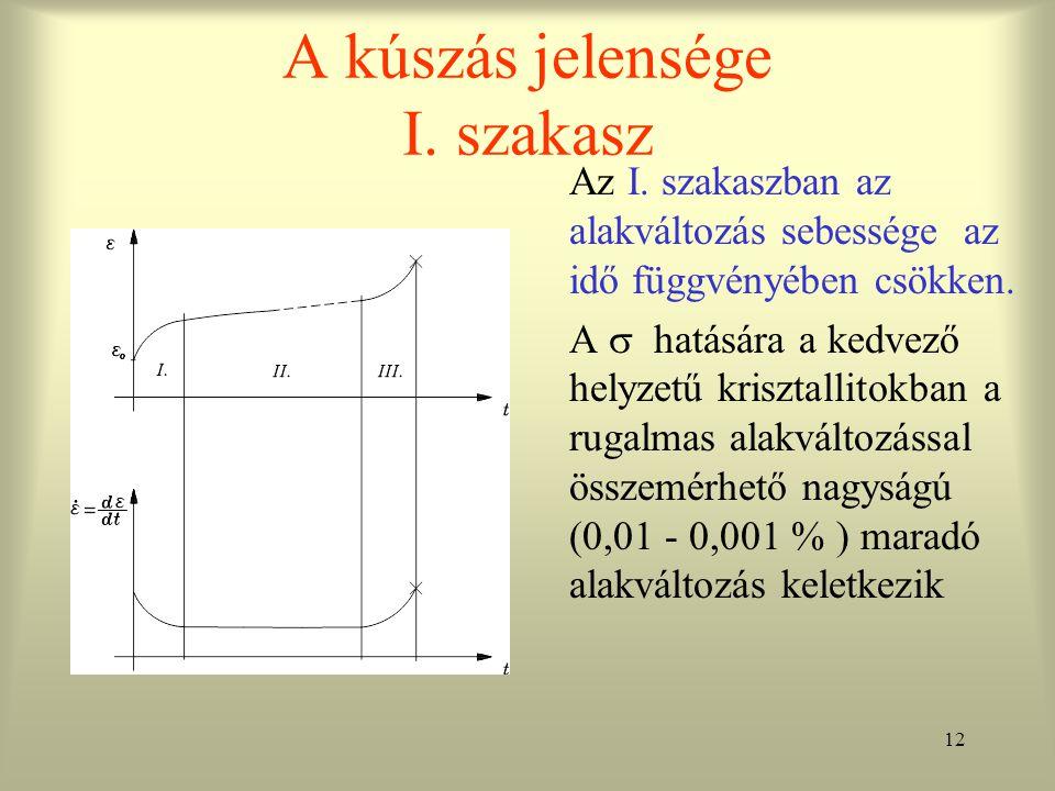 12 A kúszás jelensége I. szakasz Az I. szakaszban az alakváltozás sebessége az idő függvényében csökken. A  hatására a kedvező helyzetű krisztallitok