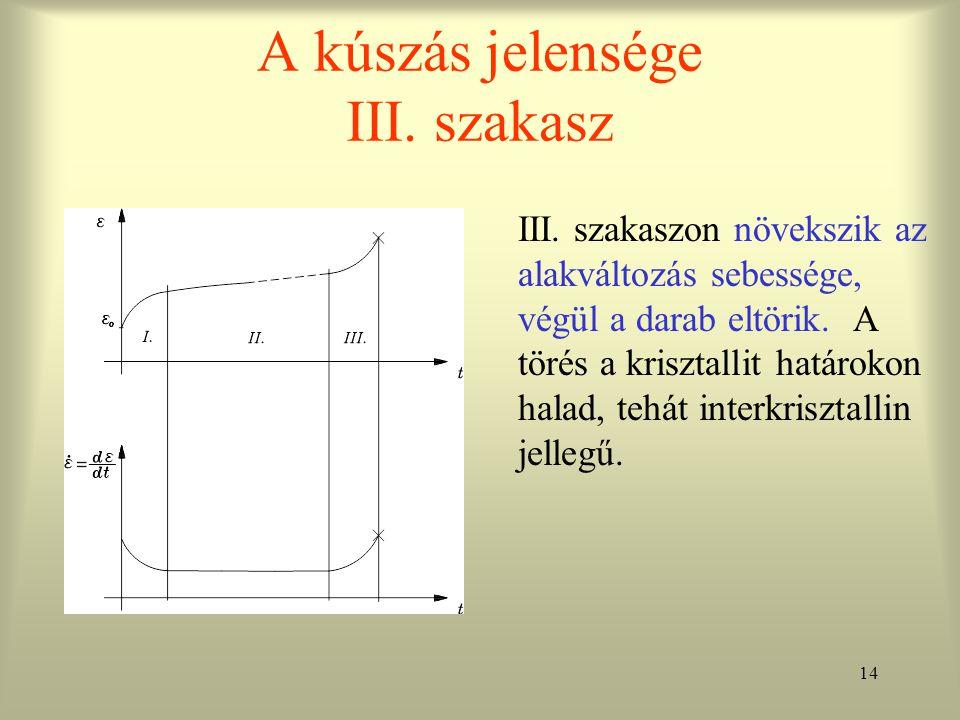 14 A kúszás jelensége III. szakasz III. szakaszon növekszik az alakváltozás sebessége, végül a darab eltörik. A törés a krisztallit határokon halad, t