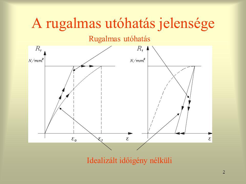 13 A kúszás jelensége II.szakasz Az alakváltozás sebessége a II.