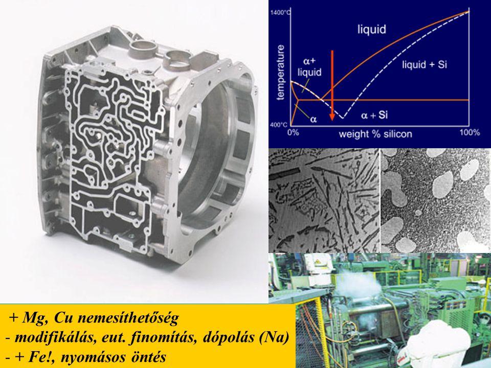+ Mg, Cu nemesíthetőség - modifikálás, eut. finomítás, dópolás (Na) - + Fe!, nyomásos öntés