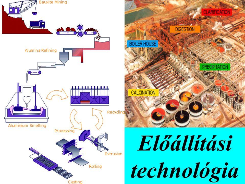 Tulajdonságok: -fkk, T olv = 658 °C -  = 2,7 kg/dm 3, E = 73 GPa -képlékenyalakíthatóság -hegeszthetőség -villamos vezetőképesség -hővezető képesség -optikai és korróziós tulajdonságok
