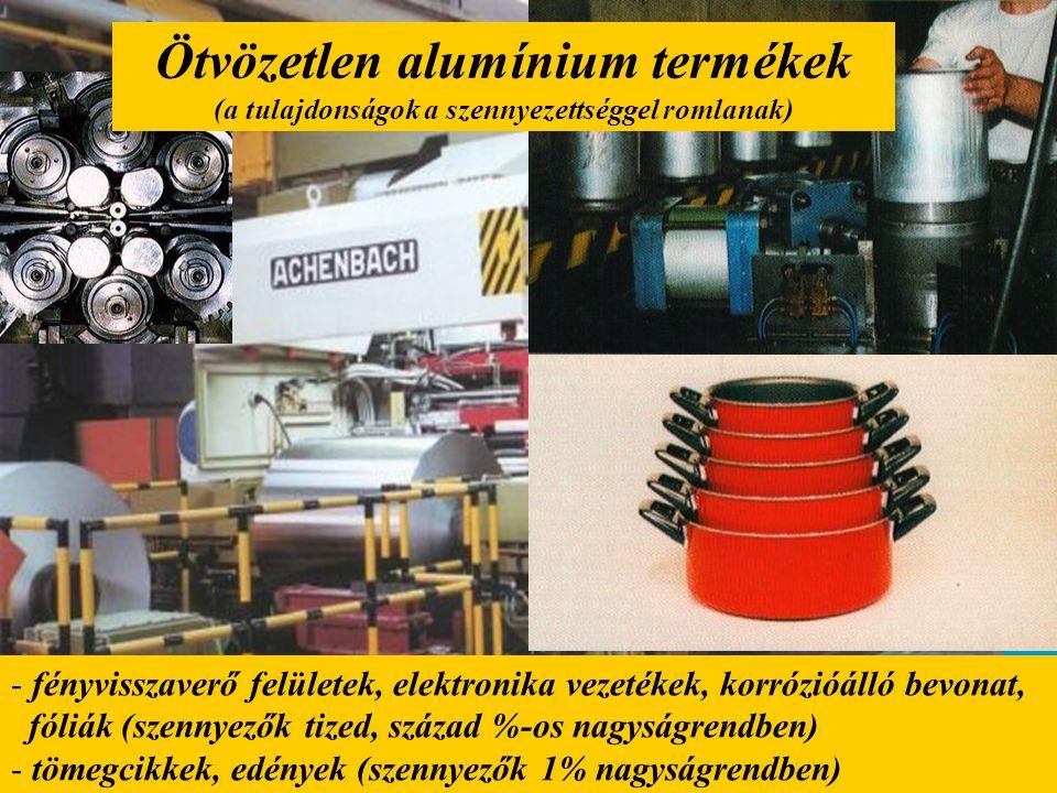 Ötvözetlen alumínium termékek (a tulajdonságok a szennyezettséggel romlanak) - fényvisszaverő felületek, elektronika vezetékek, korrózióálló bevonat,