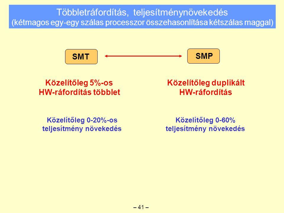 Többletráfordítás, teljesítménynövekedés (kétmagos egy-egy szálas processzor összehasonlítása kétszálas maggal) SMT SMP – 41 – Közelítőleg duplikált HW-ráfordítás Közelítőleg 0-60% teljesítmény növekedés Közelítőleg 5%-os HW-ráfordítás többlet Közelítőleg 0-20%-os teljesítmény növekedés