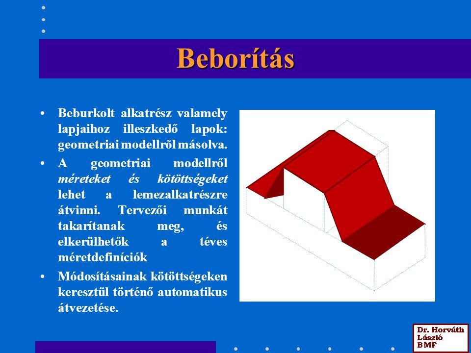 Beborítás Beburkolt alkatrész valamely lapjaihoz illeszkedő lapok: geometriai modellrõl másolva.