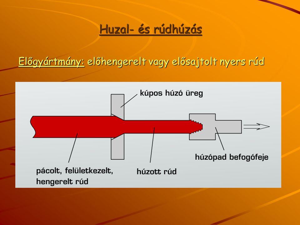 Lemezek mélyhúzása: vastagfalú és nem-mély edények, szabálytalan alakú (pl.: jármű karosszéria) húzógyűrű húzóbélyeg ráncfogó Anyagfelesleg kénytelen érintő- és sugárirányban elhelyezkedni.