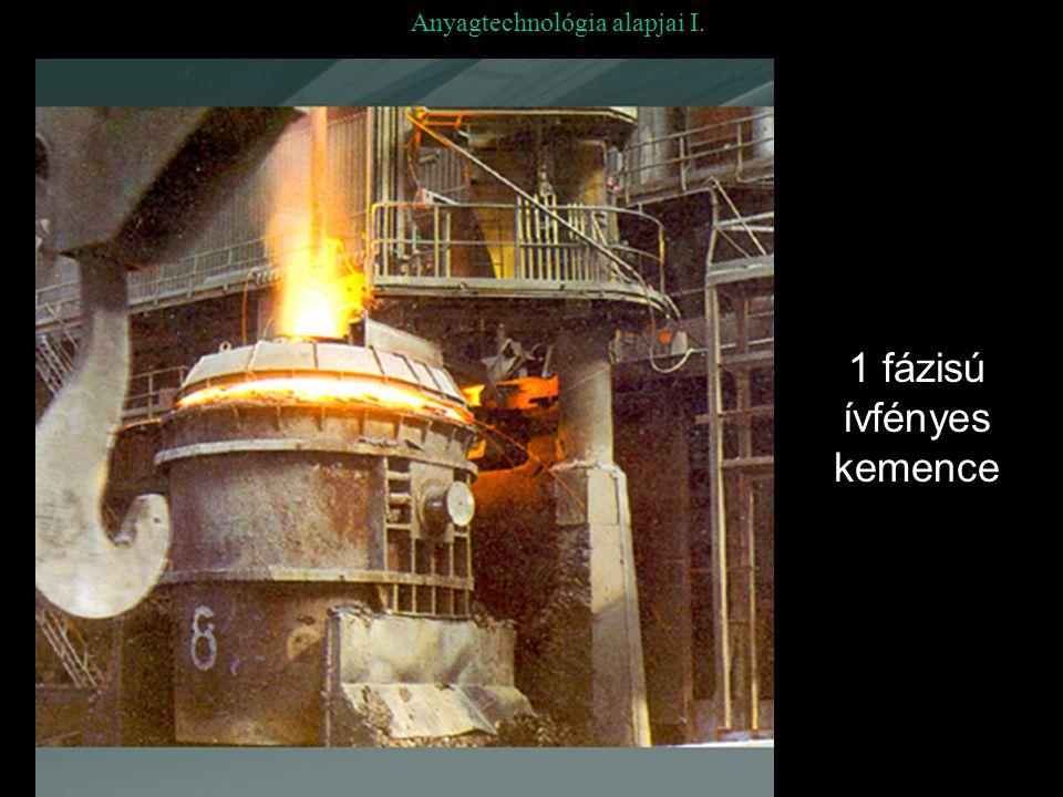 Anyagtechnológia alapjai I. 1 fázisú ívfényes kemence